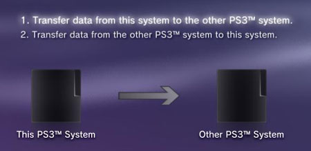 PS3_firmware_315_01