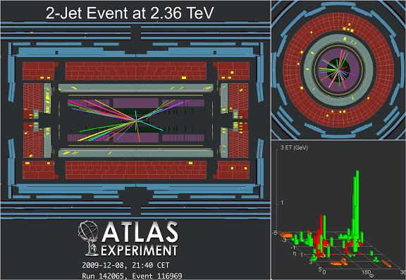 ATLAS image showing 2.4 TeV collision event