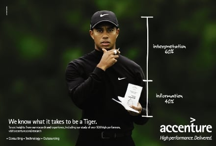Tiger Woods and Accenture