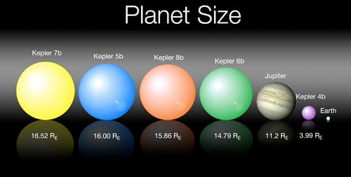 nasas kepler telescope finds 5 new planets � the register