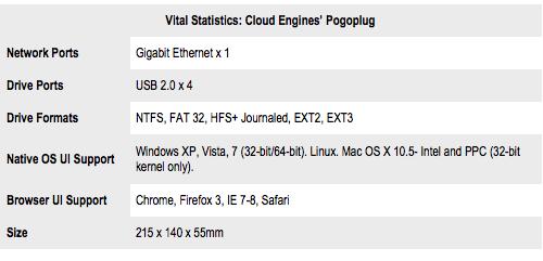 Cloud Engines Pogoplug
