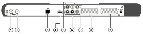 Sagem DTR94500S