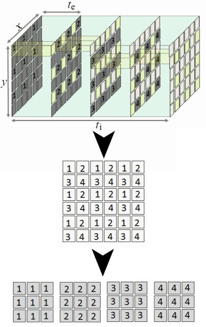 Temporal pixel multiplexing
