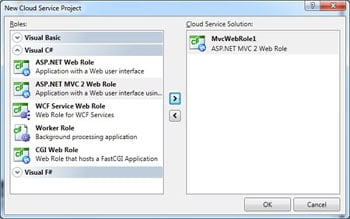 Azure development in Visual Studio 2010