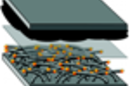 Stanford Lithium-Sulphur battery design