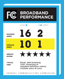 ISP Ratings Card