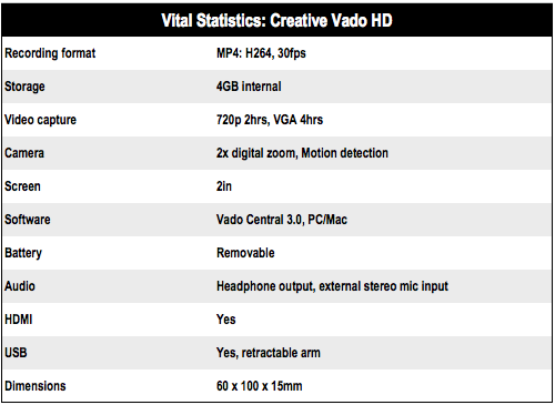 Creative Vado HD