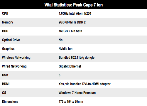 Peak Cape 7 Ion