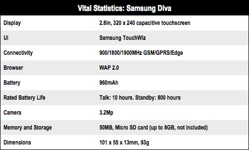 Samsung Diva