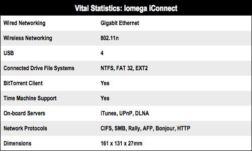 Iomega iConnect