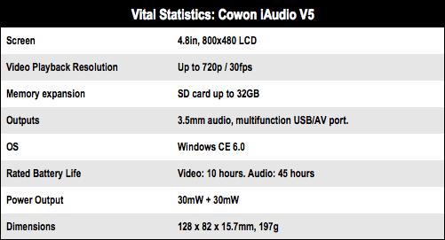 Cowon iAudio V5