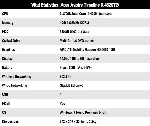 Acer Aspire Timeline X