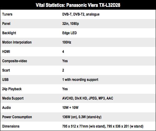 Panasonic Viera TX-L32D28