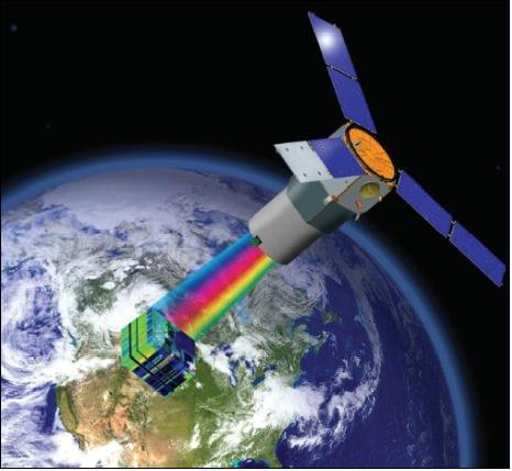 Concept of TacSat-3 analysing a hyperspectral cube. Credit: AFRL
