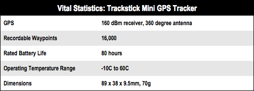 Trackstick Mini GPS Tracker