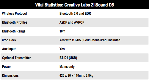 Creative Labs ZiiSound D5