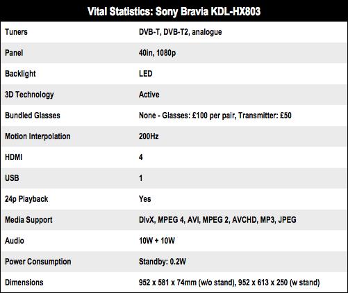Sony Bravia KDL-HX803