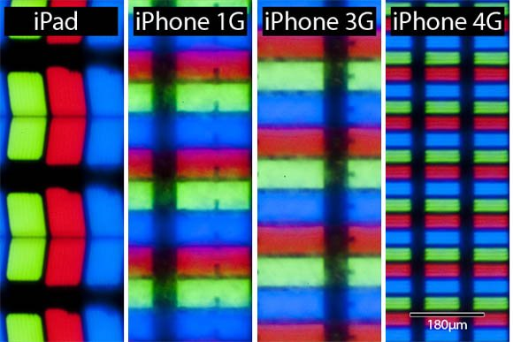 Close-up images of iPad and iPhone displays