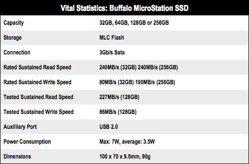 Buffalo MicroStation SSD