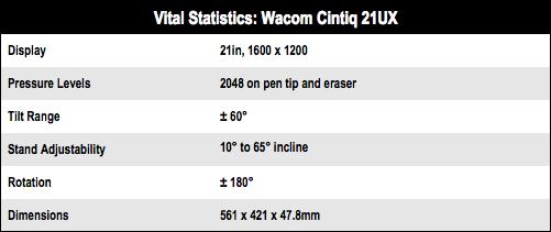 Wacom Cintiq 21ux
