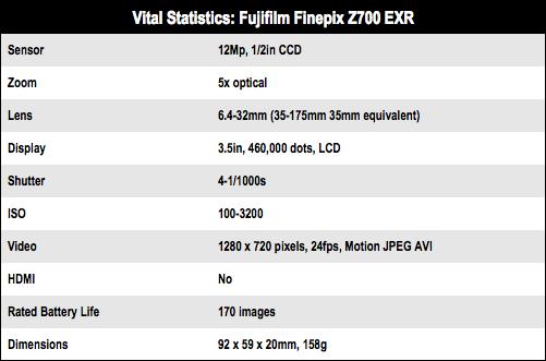 Fujifilm Finepix Z700 EXR