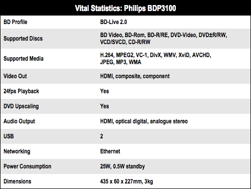 Bdp3100/12 archive toengels philips blog.