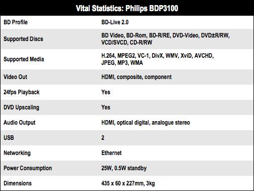 Philips BDP3100