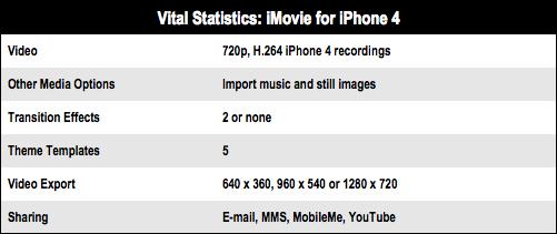 iMovie for iPhone 4