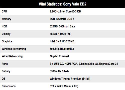 Sony Vaio EB