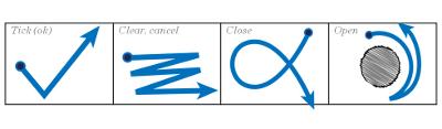 Example Gestures