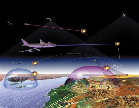 Warfare of the future as foreseen by the Missile Defence Agency. Credit: Boeing