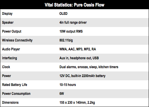 Pure Oasis Flow