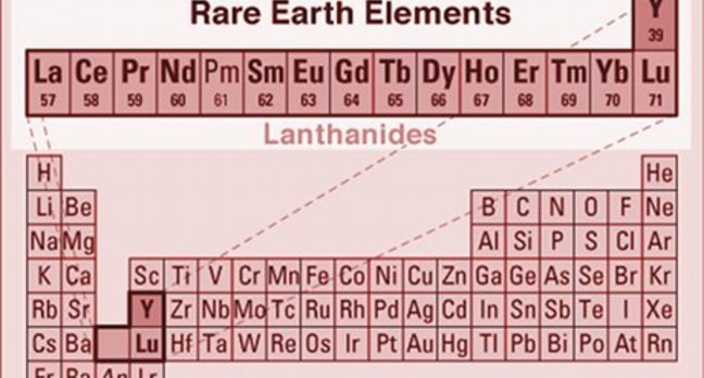 rare_earth_elements_table
