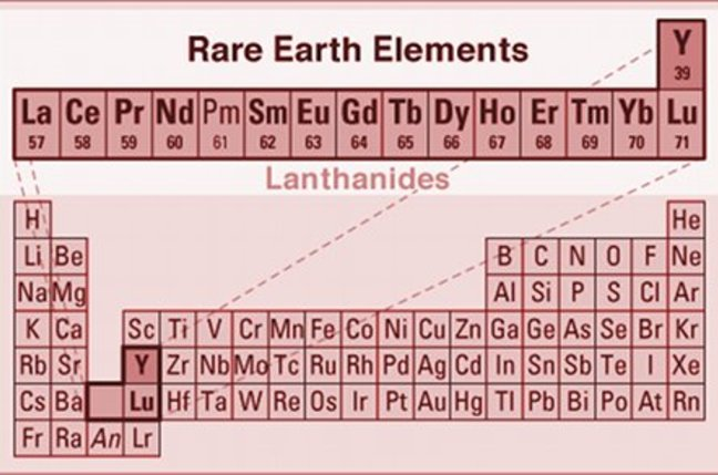 rare_earth_elements_table