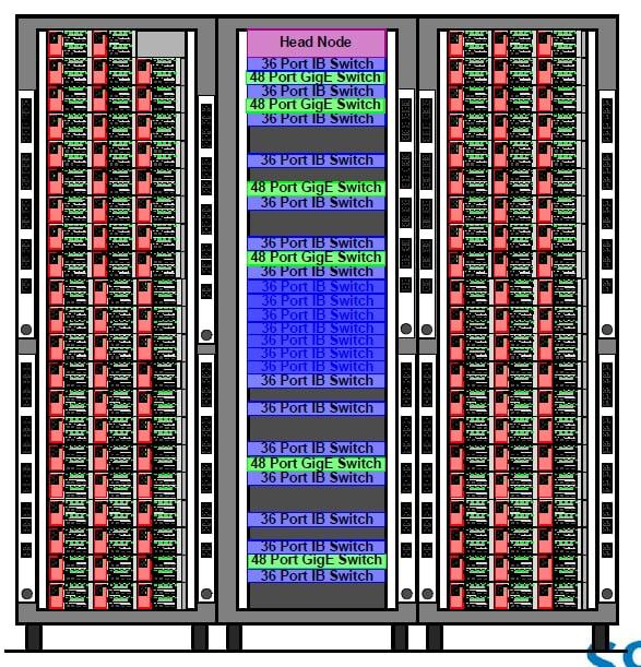 SGI Prism XL Cabinet