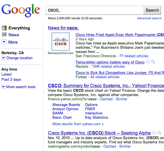 Google CSCO search with comma