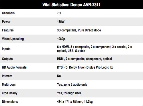 Denon AVR-2311