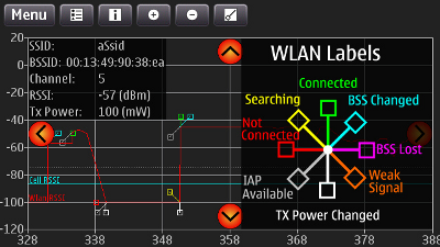 Screen Shot of the analyser in action