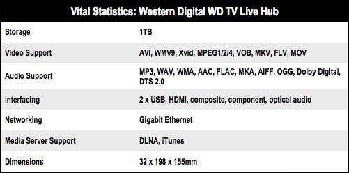 WDTV Live Hub