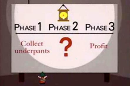 South Park's Underpants Gnomes