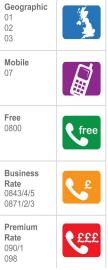 Ofcom's suggested logos