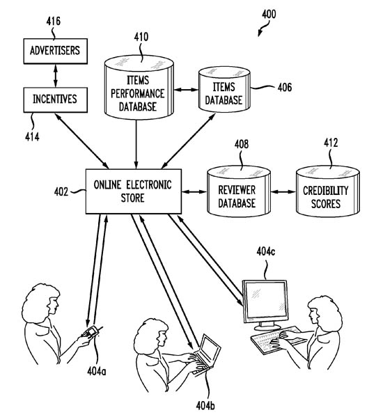 Apple 'social networking store' patent illustration