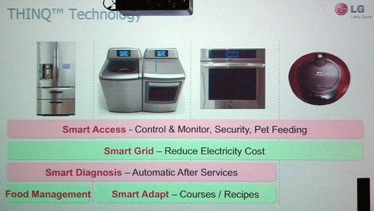 LG Smart Appliances