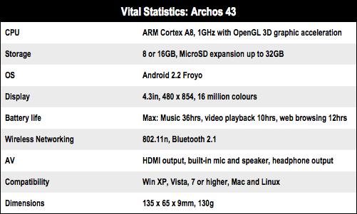 Archos 43
