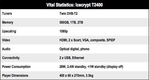 Icecrypt T2400