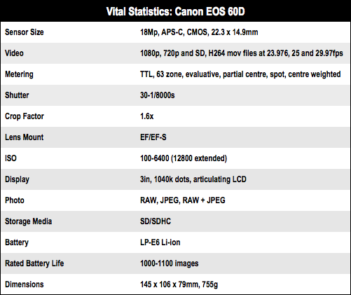 Canon EOS 60D DSLR • The Register