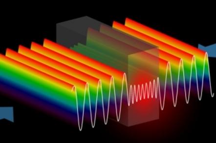 Anti-laser graphic