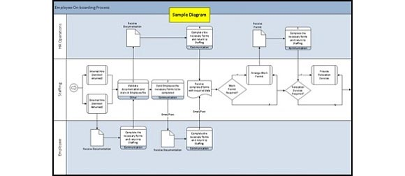 How Microsoft Uses Visio The Register