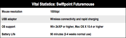 Swiftpoint Futuremouse