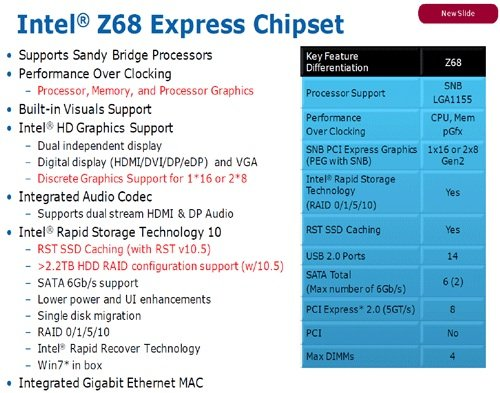 Intel Z86 chipset slide